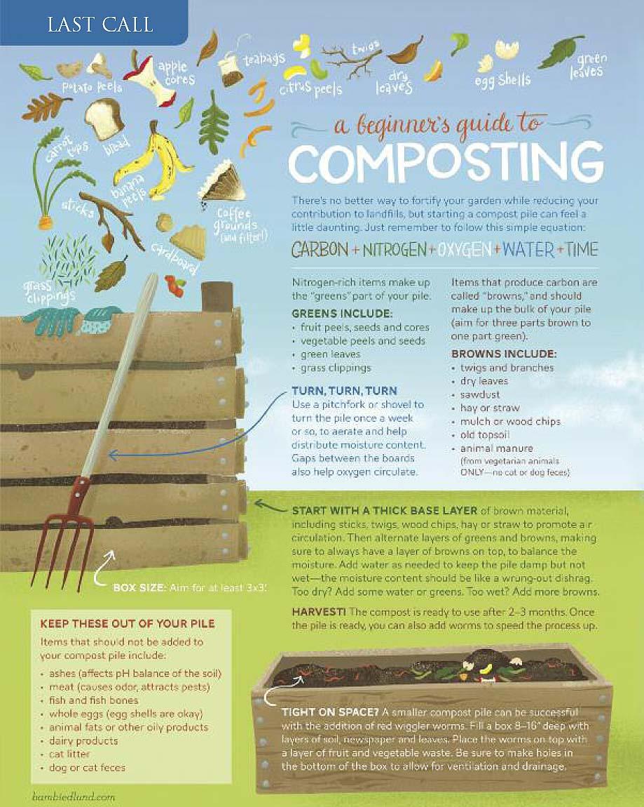 compostingGuide